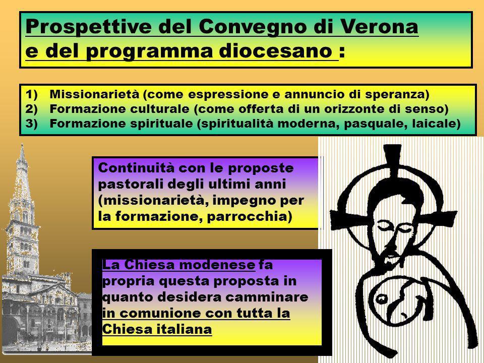 Prospettive del Convegno di Verona e del programma diocesano : 1)Missionarietà (come espressione e annuncio di speranza) 2)Formazione culturale (come