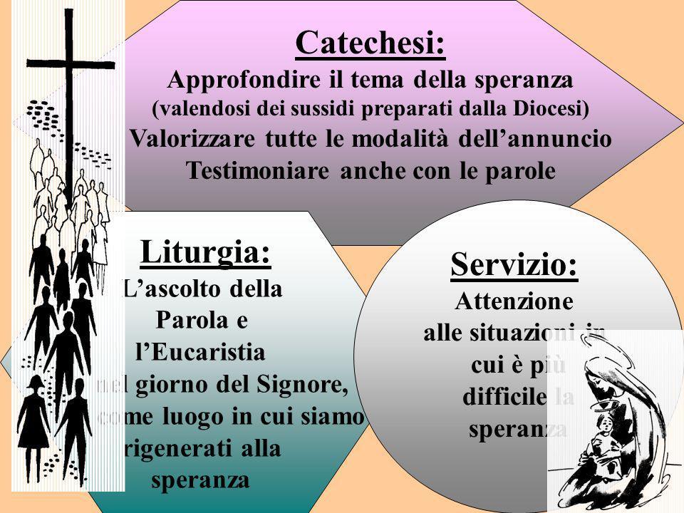 Catechesi: Approfondire il tema della speranza (valendosi dei sussidi preparati dalla Diocesi) Valorizzare tutte le modalità dellannuncio Testimoniare