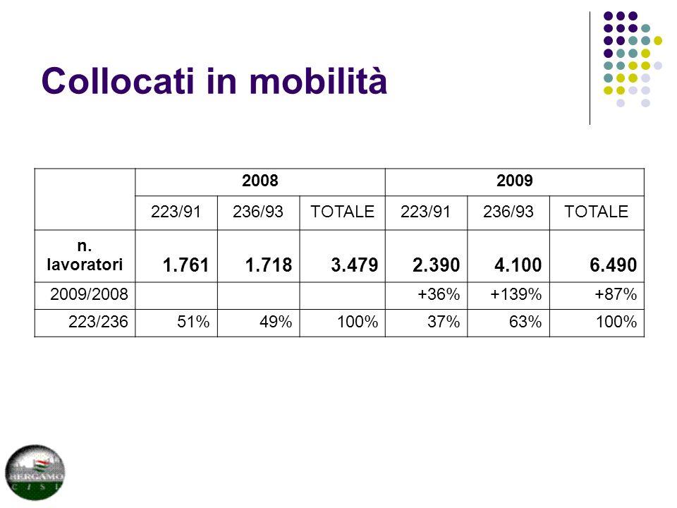 Collocati in mobilità 20082009 223/91236/93TOTALE223/91236/93TOTALE n.