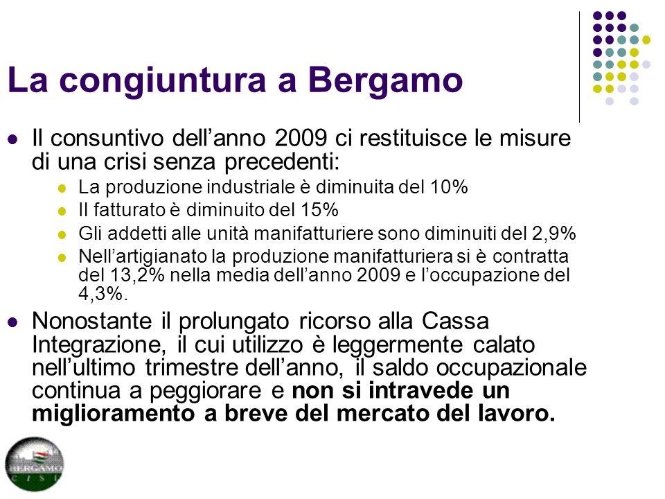 La congiuntura a Bergamo Il consuntivo dellanno 2009 ci restituisce le misure di una crisi senza precedenti: La produzione industriale è diminuita del 10% Il fatturato è diminuito del 15% Gli addetti alle unità manifatturiere sono diminuiti del 2,9% Nellartigianato la produzione manifatturiera si è contratta del 13,2% nella media dellanno 2009 e loccupazione del 4,3%.