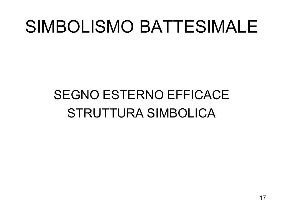 17 SIMBOLISMO BATTESIMALE SEGNO ESTERNO EFFICACE STRUTTURA SIMBOLICA