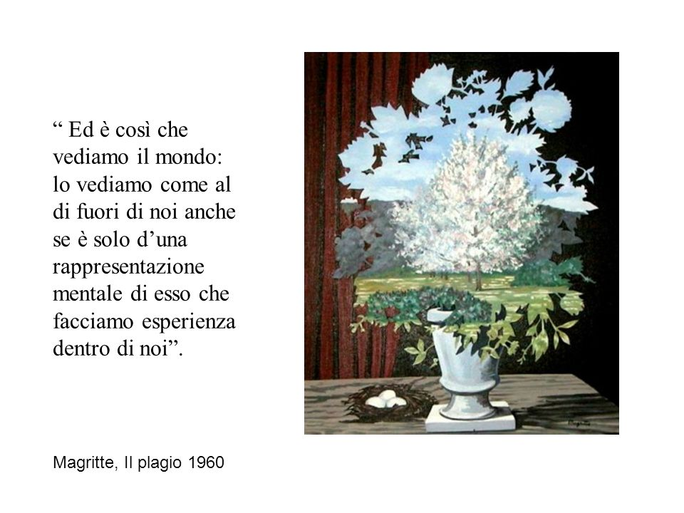 Magritte, Il plagio 1960 Ed è così che vediamo il mondo: lo vediamo come al di fuori di noi anche se è solo duna rappresentazione mentale di esso che facciamo esperienza dentro di noi.