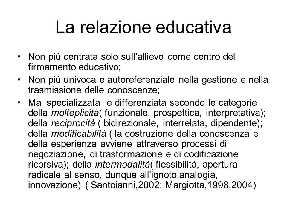 La relazione educativa Non più centrata solo sullallievo come centro del firmamento educativo; Non più univoca e autoreferenziale nella gestione e nella trasmissione delle conoscenze; Ma specializzata e differenziata secondo le categorie della molteplicità( funzionale, prospettica, interpretativa); della reciprocità ( bidirezionale, interrelata, dipendente); della modificabilità ( la costruzione della conoscenza e della esperienza avviene attraverso processi di negoziazione, di trasformazione e di codificazione ricorsiva); della intermodalità( flessibilità, apertura radicale al senso, dunque allignoto,analogia, innovazione) ( Santoianni,2002; Margiotta,1998,2004)
