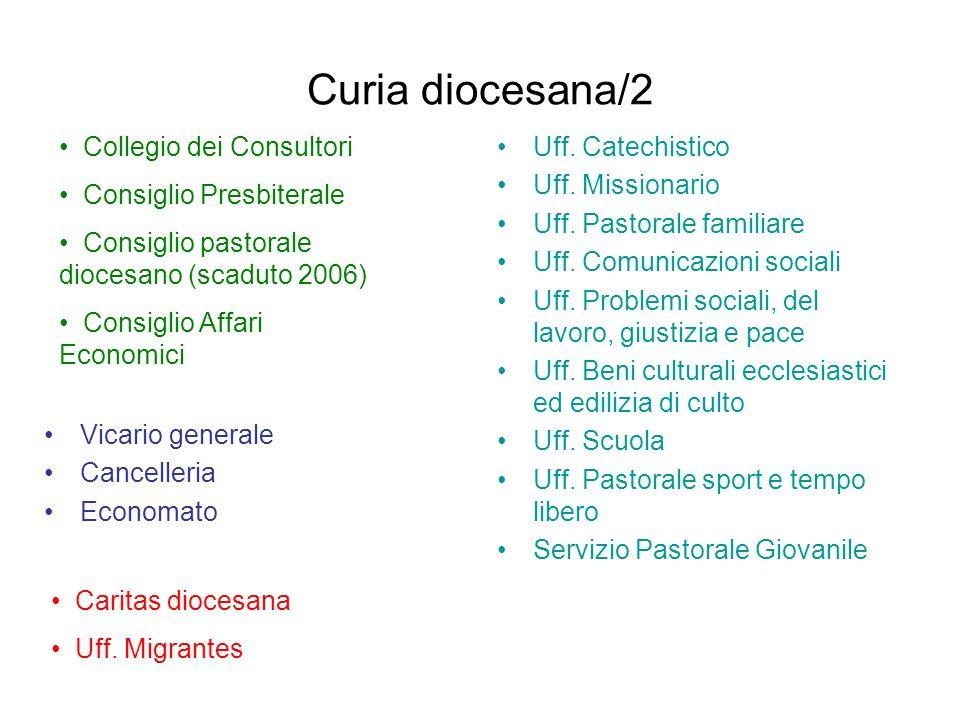 Curia diocesana/2 Vicario generale Cancelleria Economato Uff.