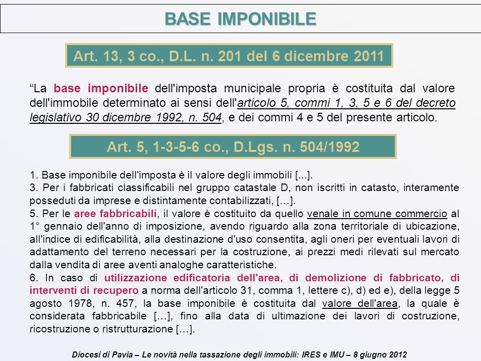 Diocesi di Pavia – Le novità nella tassazione degli immobili: IRES e IMU – 8 giugno 2012 Art. 13, 3 co., D.L. n. 201 del 6 dicembre 2011 BASE IMPONIBI