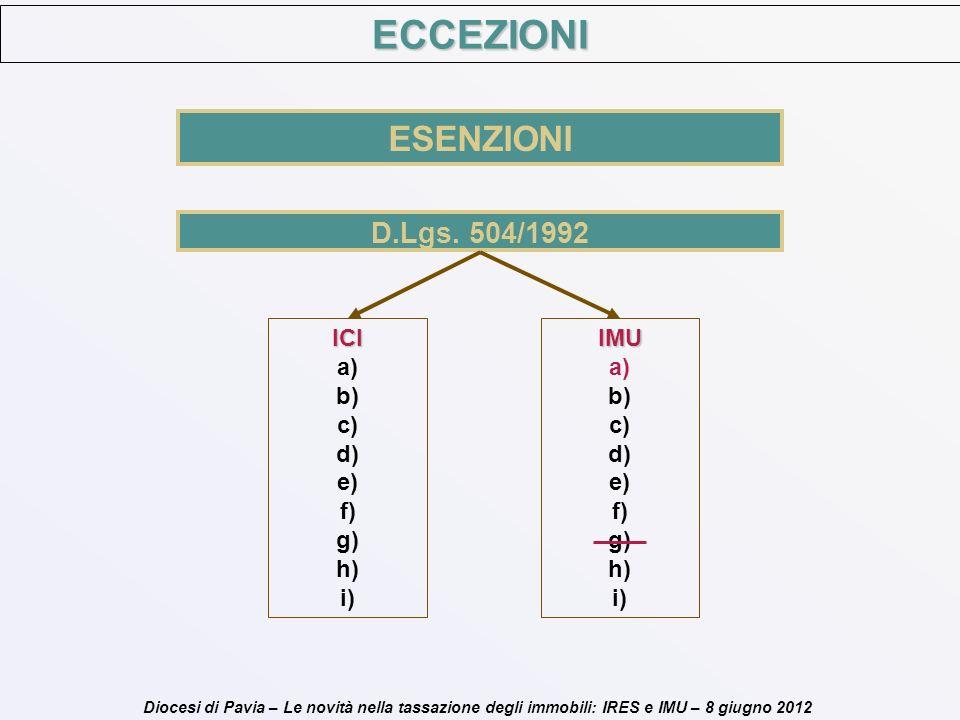 Diocesi di Pavia – Le novità nella tassazione degli immobili: IRES e IMU – 8 giugno 2012 D.Lgs. 504/1992 ICI a) b) c) d) e) f) g) h) i)IMU a) b) c) d)