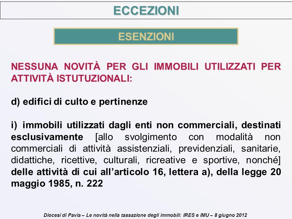 Diocesi di Pavia – Le novità nella tassazione degli immobili: IRES e IMU – 8 giugno 2012 NESSUNA NOVITÀ PER GLI IMMOBILI UTILIZZATI PER ATTIVITÀ ISTUT