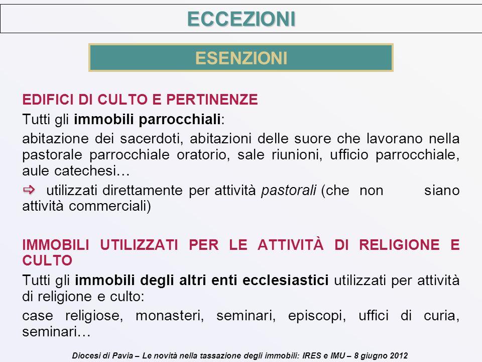 Diocesi di Pavia – Le novità nella tassazione degli immobili: IRES e IMU – 8 giugno 2012 EDIFICI DI CULTO E PERTINENZE Tutti gli immobili parrocchiali