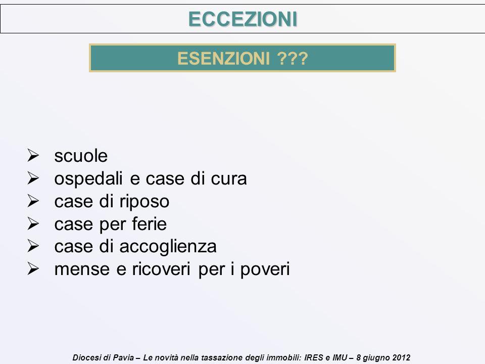 Diocesi di Pavia – Le novità nella tassazione degli immobili: IRES e IMU – 8 giugno 2012 scuole ospedali e case di cura case di riposo case per ferie