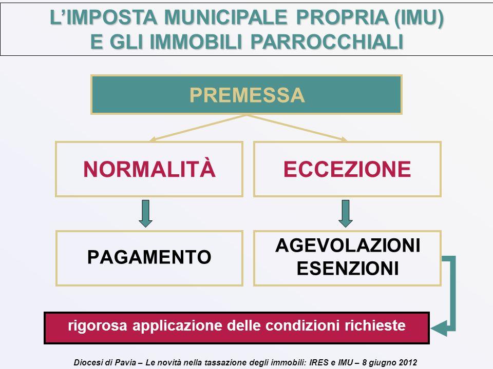 Diocesi di Pavia – Le novità nella tassazione degli immobili: IRES e IMU – 8 giugno 2012 LIMPOSTA MUNICIPALE PROPRIA (IMU) E GLI IMMOBILI PARROCCHIALI