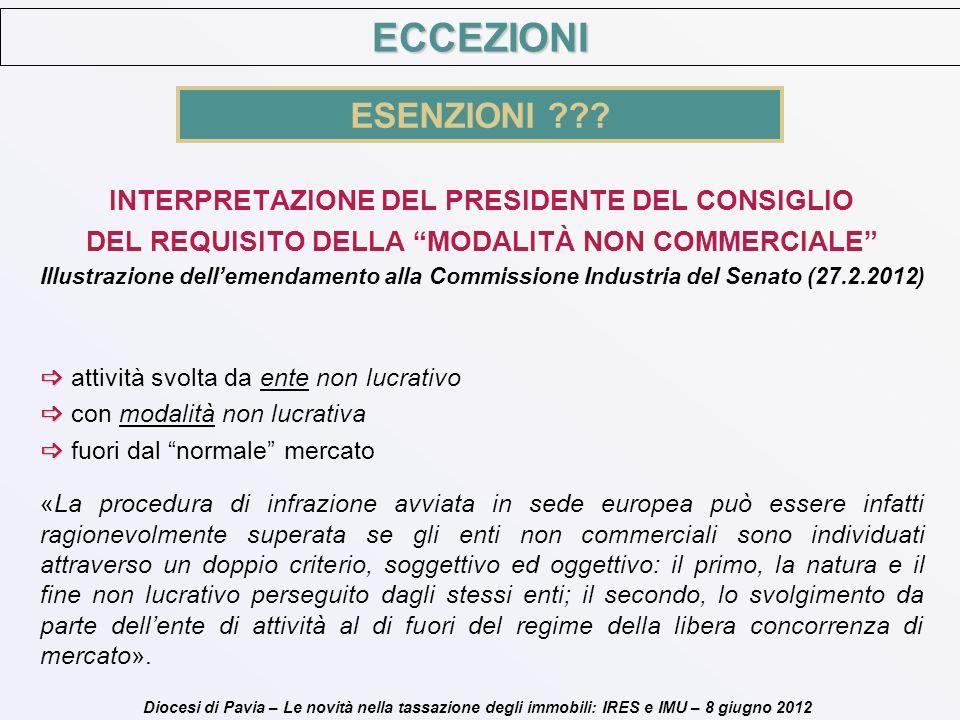 Diocesi di Pavia – Le novità nella tassazione degli immobili: IRES e IMU – 8 giugno 2012 INTERPRETAZIONE DEL PRESIDENTE DEL CONSIGLIO DEL REQUISITO DE