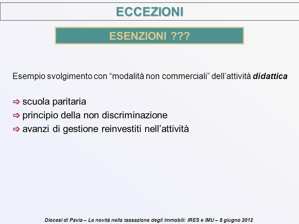 Diocesi di Pavia – Le novità nella tassazione degli immobili: IRES e IMU – 8 giugno 2012 ECCEZIONI ESENZIONI ??? Esempio svolgimento con modalità non