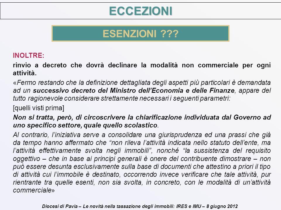 Diocesi di Pavia – Le novità nella tassazione degli immobili: IRES e IMU – 8 giugno 2012 INOLTRE: rinvio a decreto che dovrà declinare la modalità non