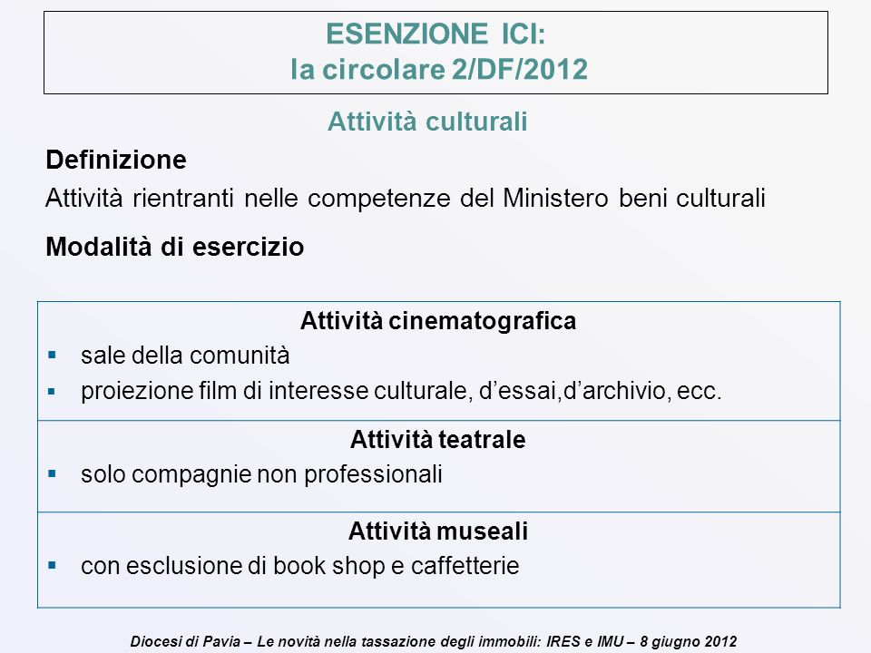Diocesi di Pavia – Le novità nella tassazione degli immobili: IRES e IMU – 8 giugno 2012 ESENZIONE ICI: la circolare 2/DF/2012 Attività culturali Defi