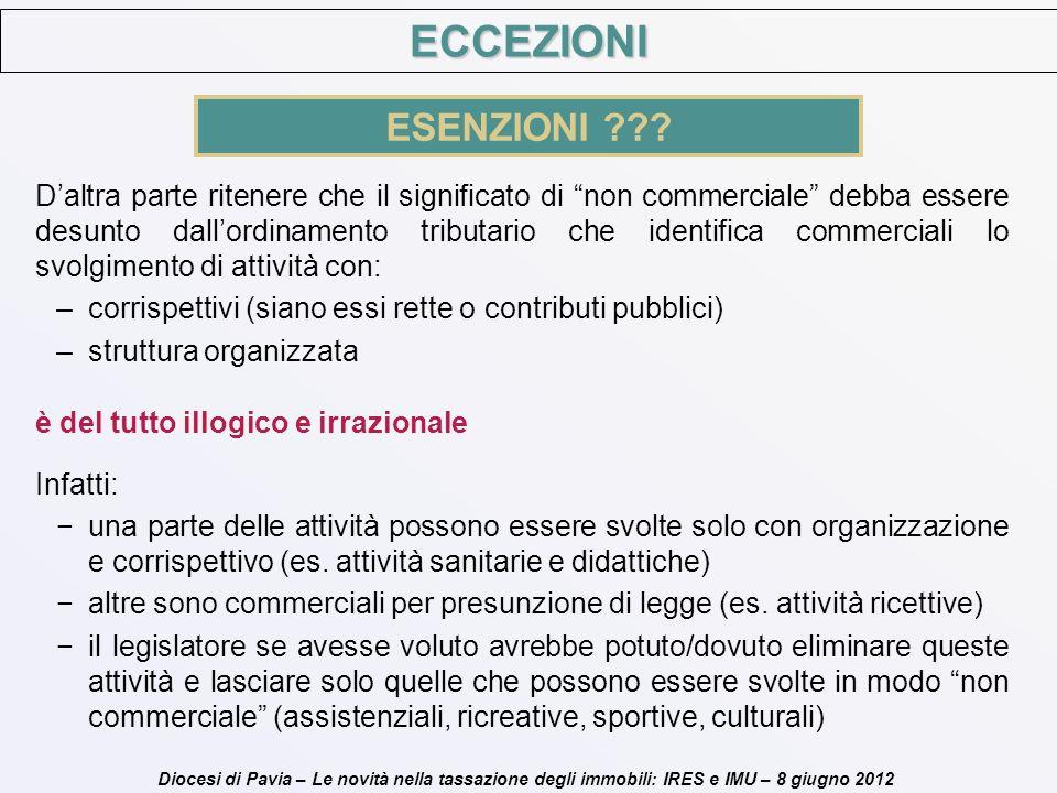 Diocesi di Pavia – Le novità nella tassazione degli immobili: IRES e IMU – 8 giugno 2012 Daltra parte ritenere che il significato di non commerciale d