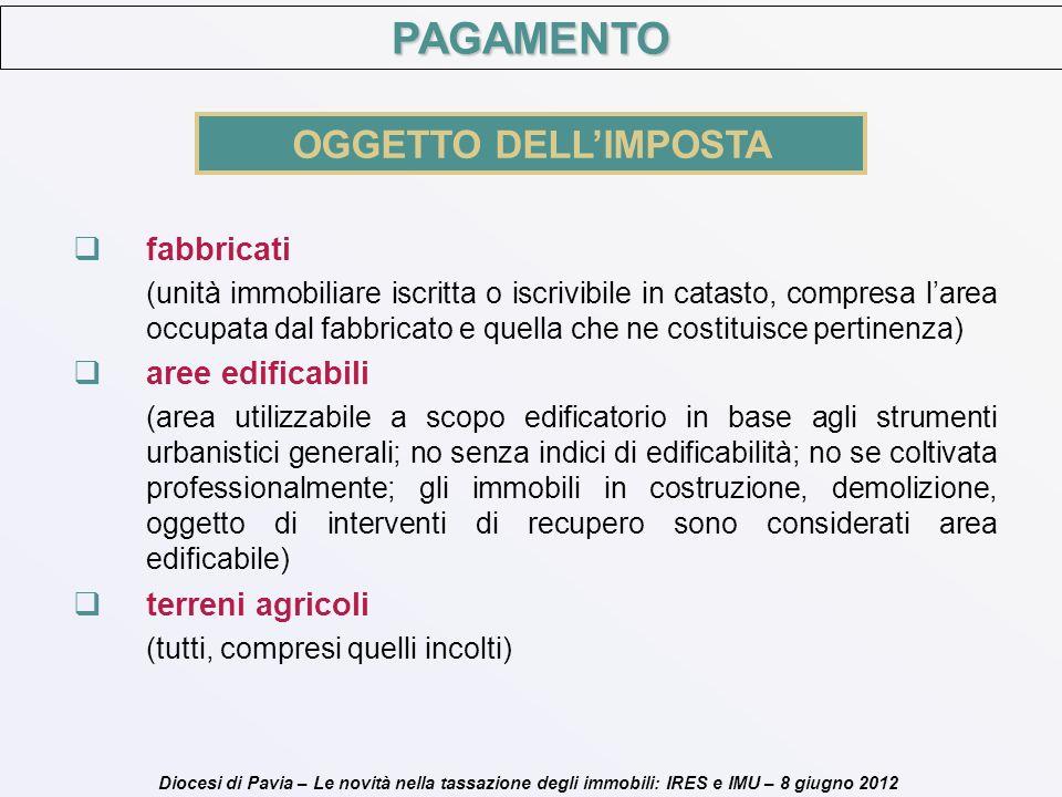Diocesi di Pavia – Le novità nella tassazione degli immobili: IRES e IMU – 8 giugno 2012 PAGAMENTO OGGETTO DELLIMPOSTA fabbricati (unità immobiliare i