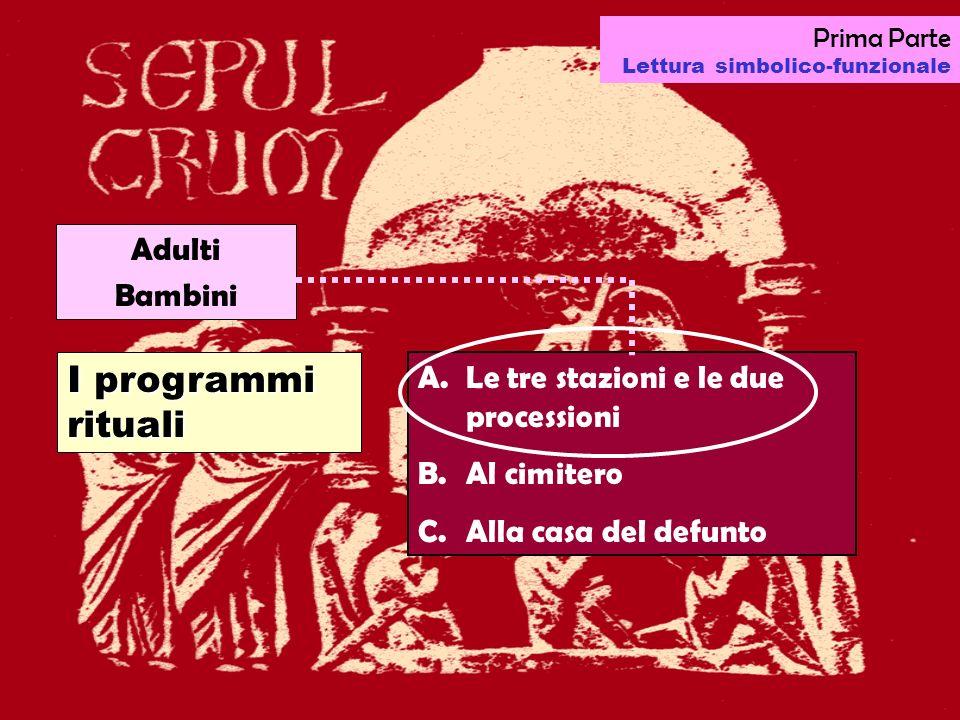 I programmi rituali Prima Parte Lettura simbolico-funzionale Adulti Bambini A.Le tre stazioni e le due processioni B.Al cimitero C.Alla casa del defunto