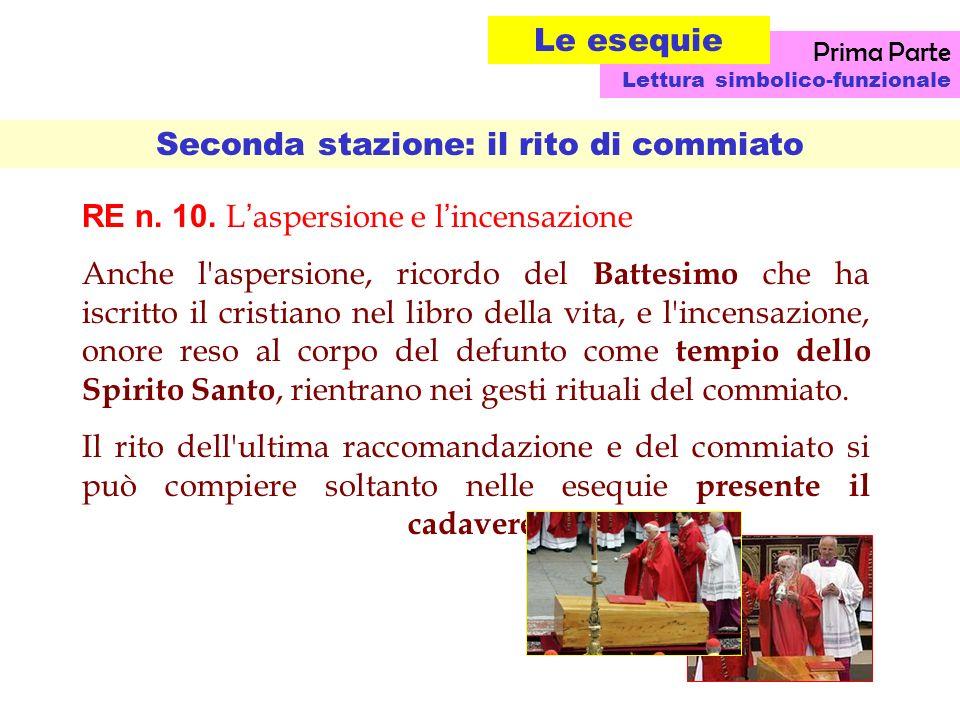 Seconda stazione: il rito di commiato Prima Parte Lettura simbolico-funzionale Le esequie RE n.