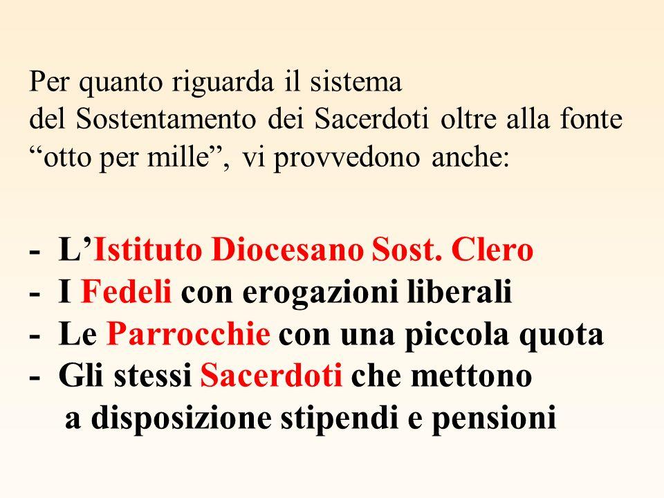 Per quanto riguarda il sistema del Sostentamento dei Sacerdoti oltre alla fonte otto per mille, vi provvedono anche: - LIstituto Diocesano Sost. Clero