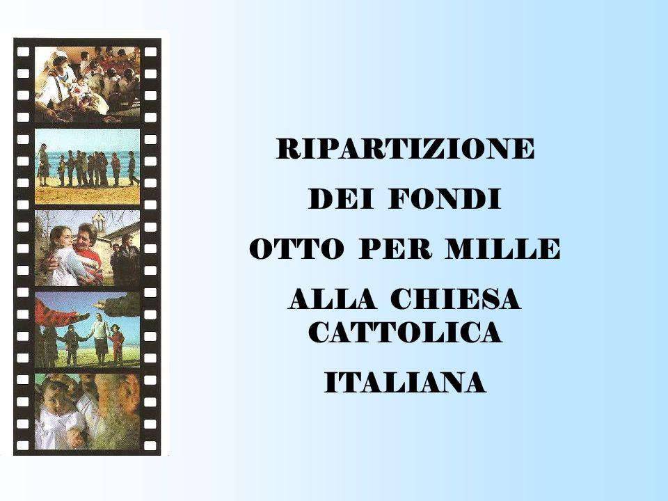 RIPARTIZIONE DEI FONDI OTTO PER MILLE ALLA CHIESA CATTOLICA ITALIANA