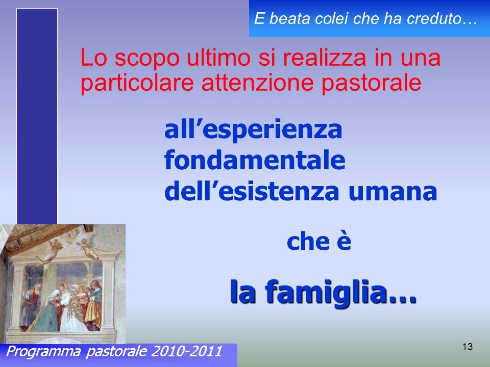 Programma pastorale 2010-2011 E beata colei che ha creduto… 13 Lo scopo ultimo si realizza in una particolare attenzione pastorale allesperienza fondamentale dellesistenza umana che è la famiglia…