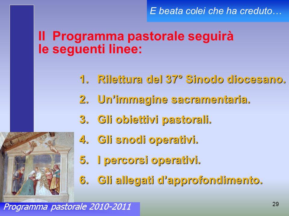 Programma pastorale 2010-2011 E beata colei che ha creduto… 29 Il Programma pastorale seguirà le seguenti linee: 1.Rilettura del 37° Sinodo diocesano.