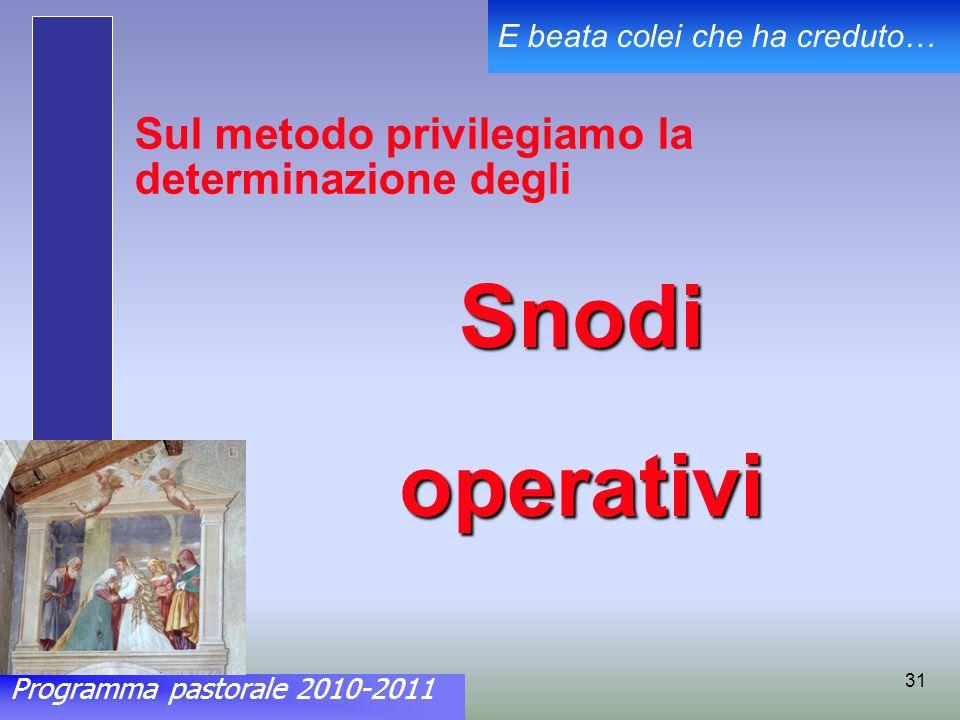 Programma pastorale 2010-2011 E beata colei che ha creduto… 31 Sul metodo privilegiamo la determinazione degli Snodioperativi