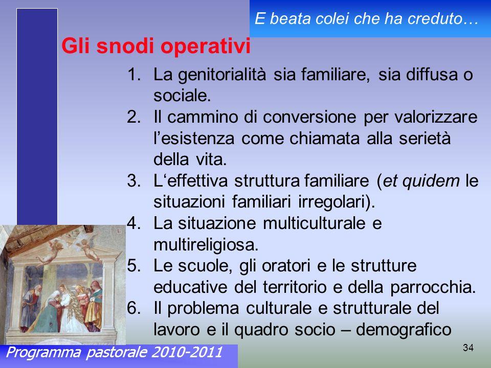 Programma pastorale 2010-2011 E beata colei che ha creduto… 34 Gli snodi operativi 1.La genitorialità sia familiare, sia diffusa o sociale.
