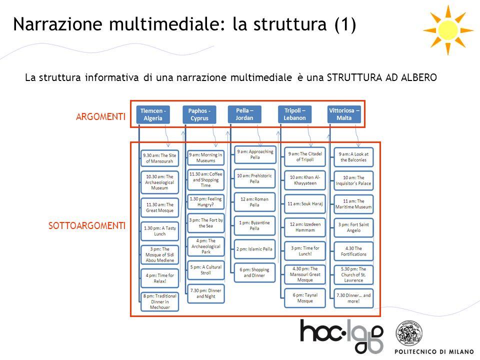 Narrazione multimediale: la struttura (1) La struttura informativa di una narrazione multimediale è una STRUTTURA AD ALBERO ARGOMENTI SOTTOARGOMENTI