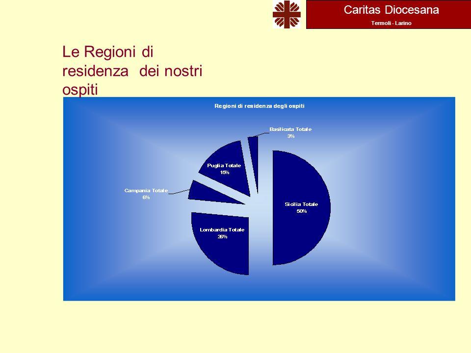 Caritas Diocesana Termoli - Larino Le Regioni di residenza dei nostri ospiti