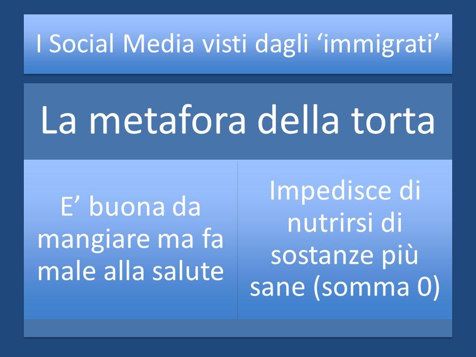 I Social Media visti dagli immigrati La metafora della torta E buona da mangiare ma fa male alla salute Impedisce di nutrirsi di sostanze più sane (so