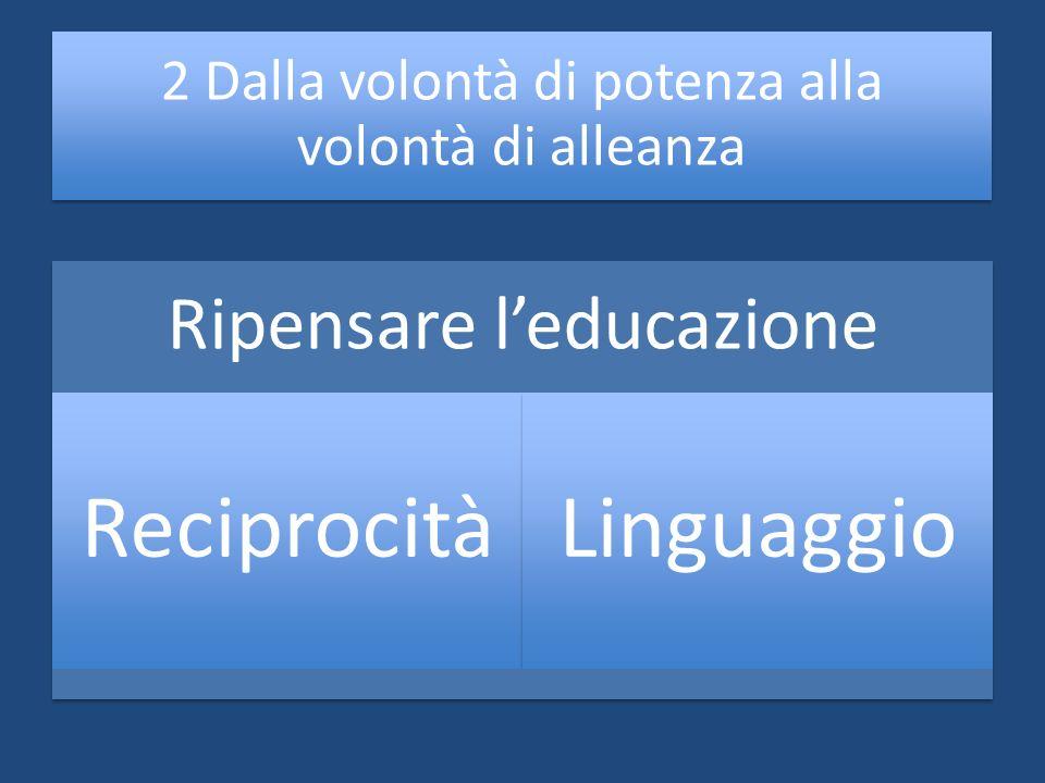 2 Dalla volontà di potenza alla volontà di alleanza Ripensare leducazione Reciprocità Linguaggio