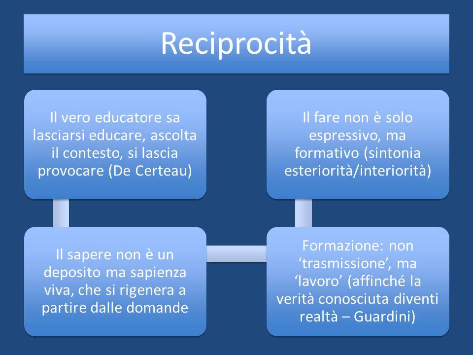 Reciprocità Il vero educatore sa lasciarsi educare, ascolta il contesto, si lascia provocare (De Certeau) Il sapere non è un deposito ma sapienza viva