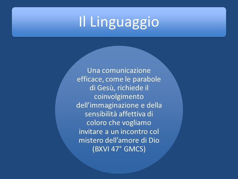 Il Linguaggio Una comunicazione efficace, come le parabole di Gesù, richiede il coinvolgimento dellimmaginazione e della sensibilità affettiva di colo