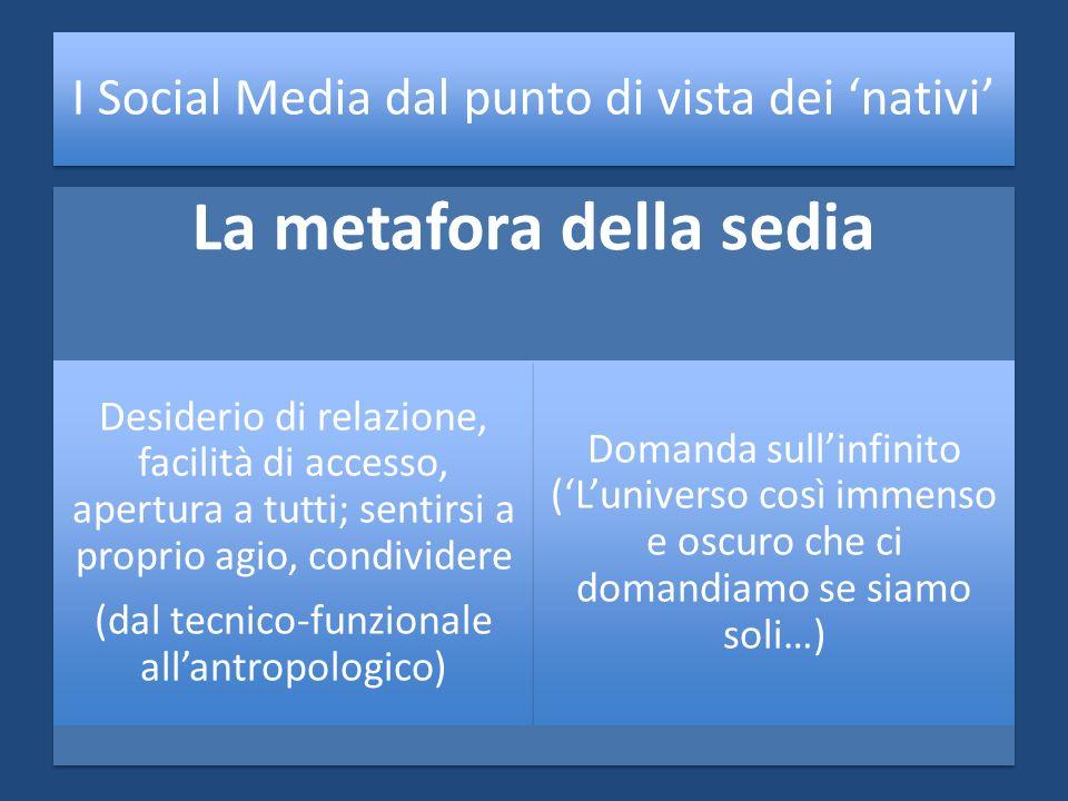 I Social Media dal punto di vista dei nativi La metafora della sedia La metafora della sedia Desiderio di relazione, facilità di accesso, apertura a t