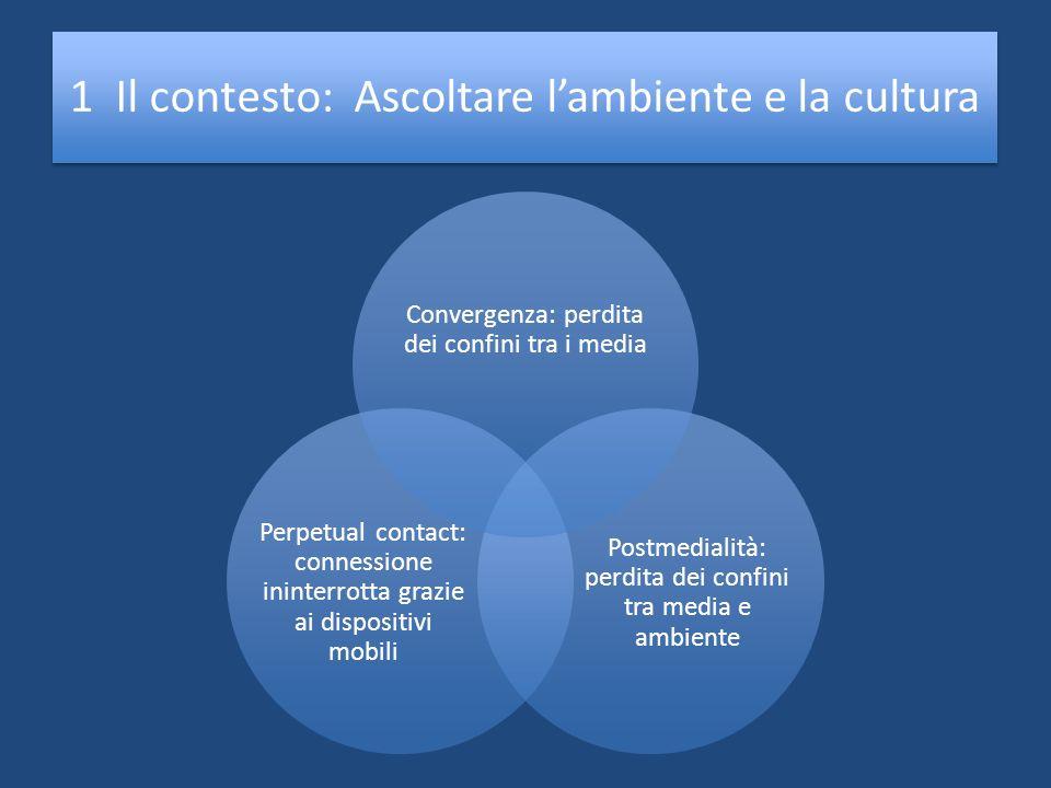 Perpetual contact: connessione ininterrotta grazie ai dispositivi mobili 1 Il contesto: Ascoltare lambiente e la cultura Postmedialità: perdita dei co