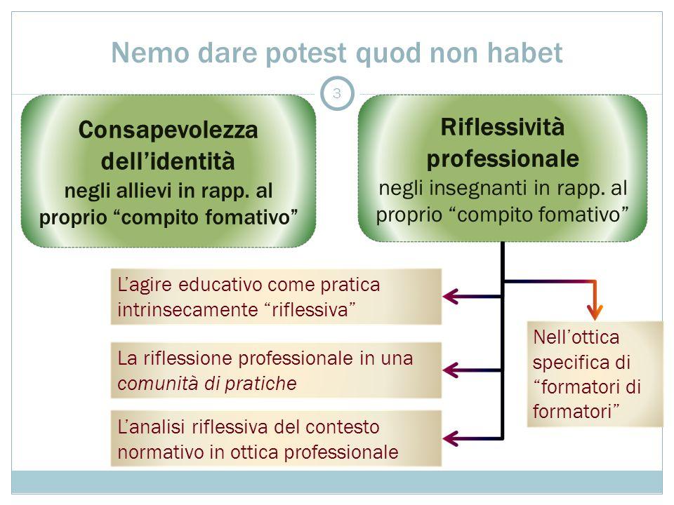 Nemo dare potest quod non habet 3 Consapevolezza dellidentità negli allievi in rapp.