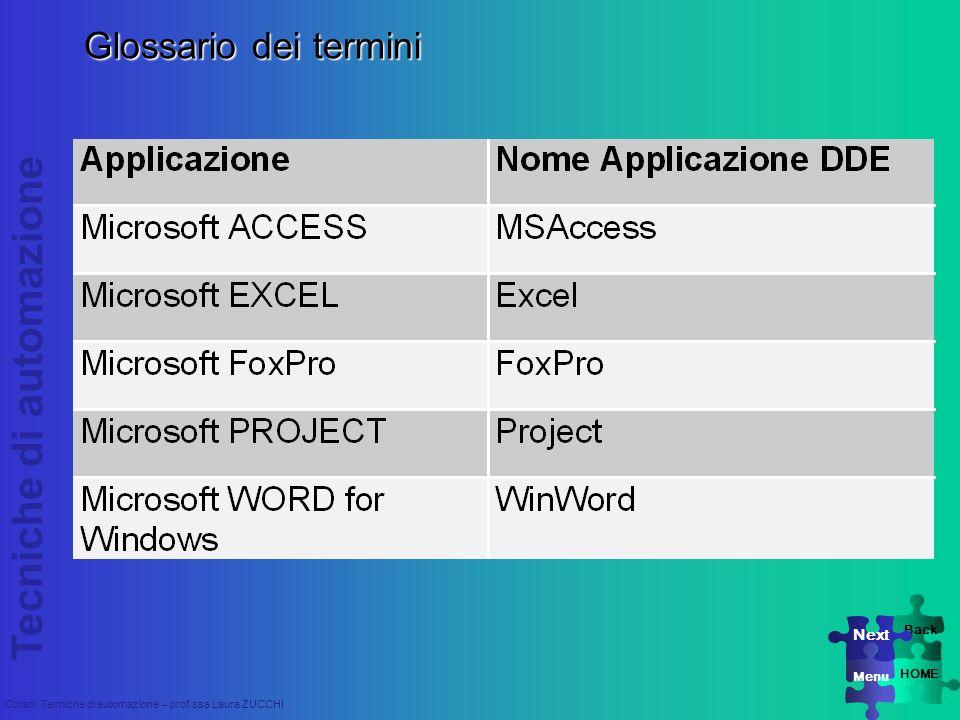 Tecniche di automazione Corso: Tecniche di automazione – prof.ssa Laura ZUCCHI Applicazione Microsoft Access Back HOME Menu Next Glossario dei termini