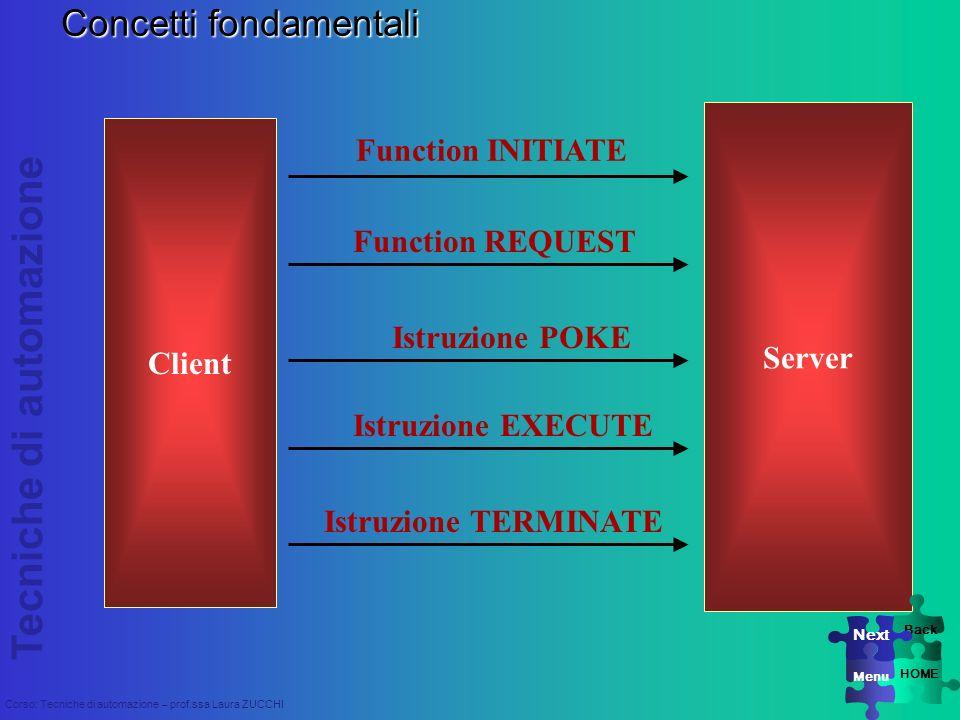 Tecniche di automazione Corso: Tecniche di automazione – prof.ssa Laura ZUCCHI Concetti fondamentali Client Server Function INITIATE Function REQUEST