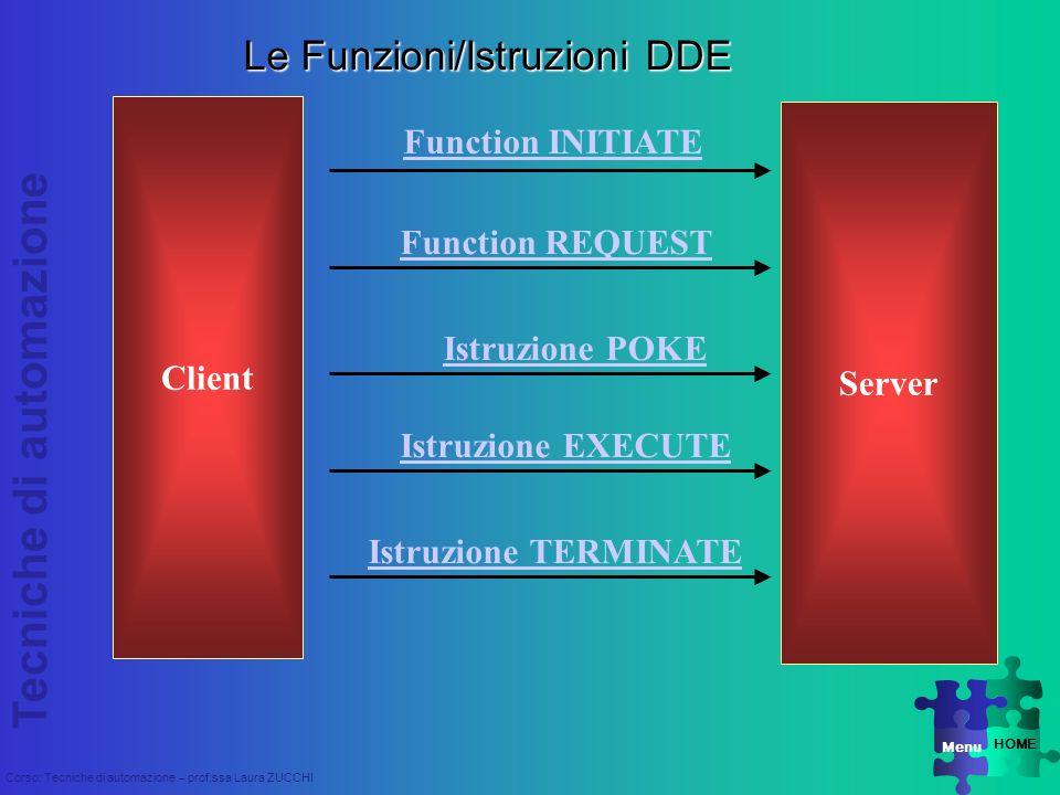Tecniche di automazione Corso: Tecniche di automazione – prof.ssa Laura ZUCCHI Le Funzioni/Istruzioni DDE Client Server Function INITIATE Function REQ