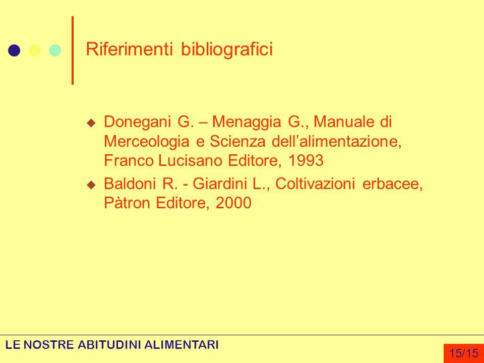 Riferimenti bibliografici Donegani G. – Menaggia G., Manuale di Merceologia e Scienza dellalimentazione, Franco Lucisano Editore, 1993 Baldoni R. - Gi