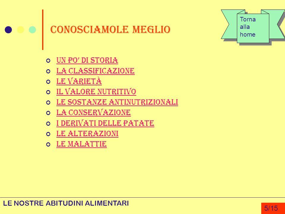 La classificazione Regno Plantae Divisione Magnoliopsida Ordine Solanales Famiglia Solanaceae Genere Solanum Specie Solanum Tuberosum LE NOSTRE ABITUDINI ALIMENTARI 6/15 Torna alla slide 5 Torna alla slide 5