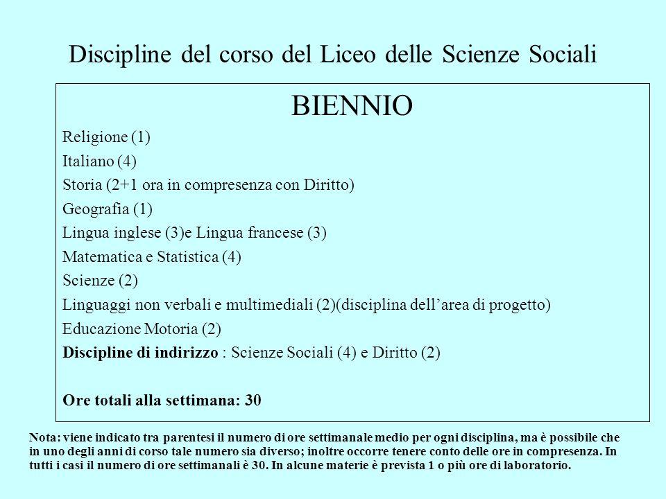 Discipline del corso del Liceo delle Scienze Sociali TRIENNIO Religione (1) Italiano (4) Storia ( 2+1 ora in compresenza con Diritto) Lingua inglese (3)e Lingua Francese (3) Matematica e Statistica (3) Scienze (2) Linguaggi dell Arte (2) (disciplina dellarea di progetto) Educazione Motoria (2) Discipline di indirizzo: Filosofia (2+1) Scienze Sociali (5+1 ora in compresenza con Filosofia), Diritto (2) 1 ora settimanale su progetto (attualmente nelle sezioni A e C compresenza tra Scienze Sociali e Inglese, Nelle sezioni B e D compresenza tra Scienze Sociali e Arte) Ore totali alla settimana : 30 Nota: viene indicato tra parentesi il numero di ore settimanale medio per ogni disciplina, ma è possibile che in uno degli anni di corso tale numero sia diverso; inoltre occorre tenere conto delle ore in compresenza.