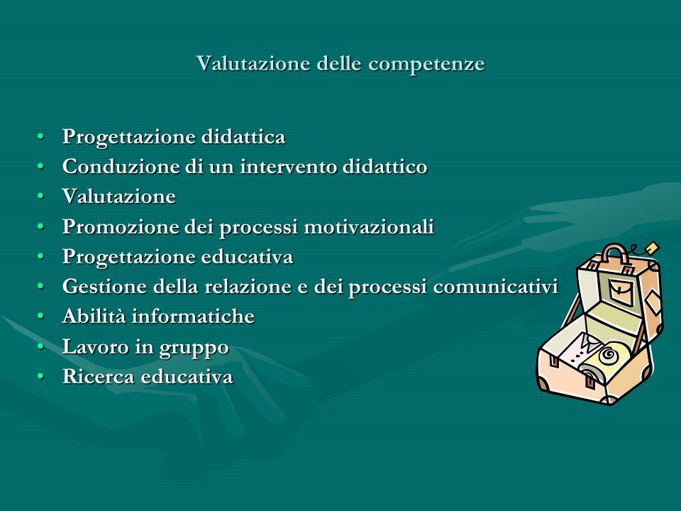 Valutazione delle competenze Progettazione didatticaProgettazione didattica Conduzione di un intervento didatticoConduzione di un intervento didattico