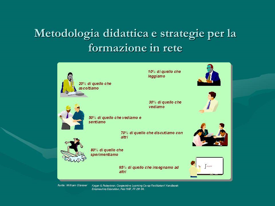 Metodologia didattica e strategie per la formazione in rete