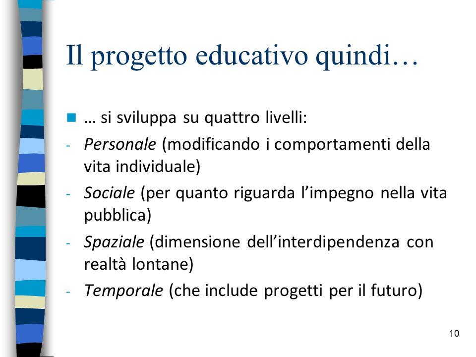 10 Il progetto educativo quindi… … si sviluppa su quattro livelli: - Personale (modificando i comportamenti della vita individuale) - Sociale (per qua