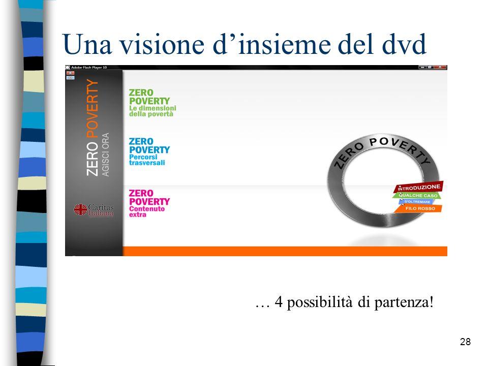 29 Zero Poverty: Introduzione -Introduzione di Gianni Calligaris -Un test… se non lo completi non puoi andare avanti!
