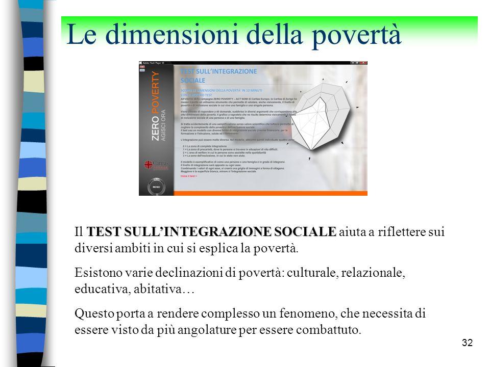 32 Le dimensioni della povertà TEST SULLINTEGRAZIONE SOCIALE Il TEST SULLINTEGRAZIONE SOCIALE aiuta a riflettere sui diversi ambiti in cui si esplica la povertà.