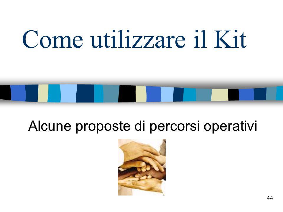 44 Come utilizzare il Kit Alcune proposte di percorsi operativi