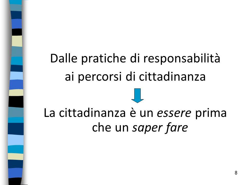 8 Dalle pratiche di responsabilità ai percorsi di cittadinanza La cittadinanza è un essere prima che un saper fare